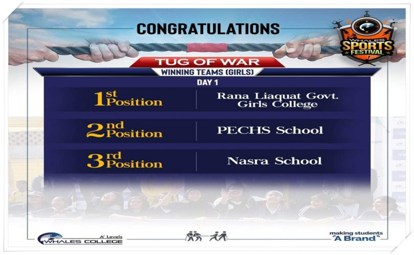 SUCCESS OF RA'ANA LIAQUAT ALI KHAN GOVERNMENT COLLEGE OF HOME ECONOMICS KARACHI  WHALES SPORTS FESTIVAL 2020